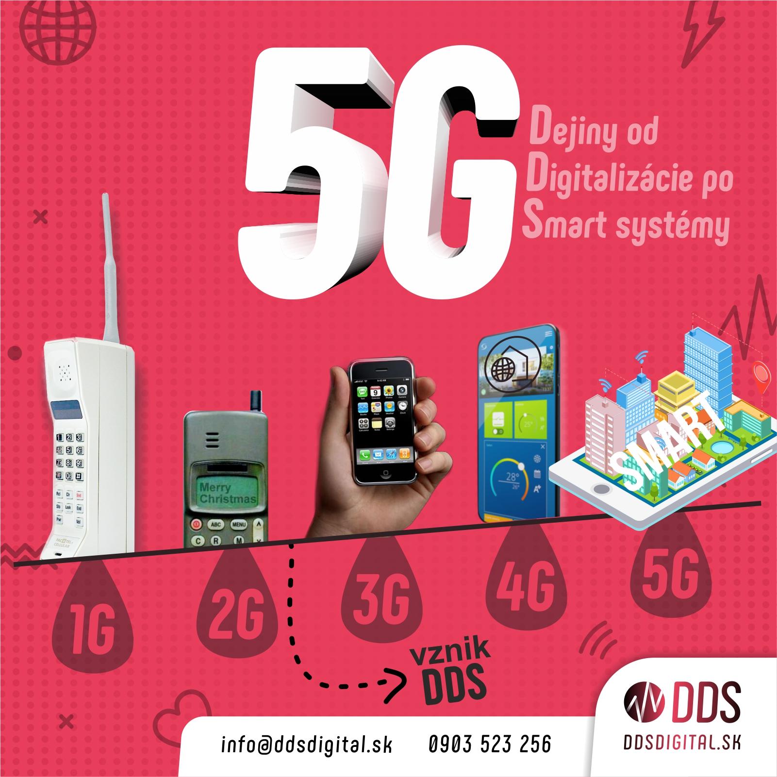 Evolúcia 5G